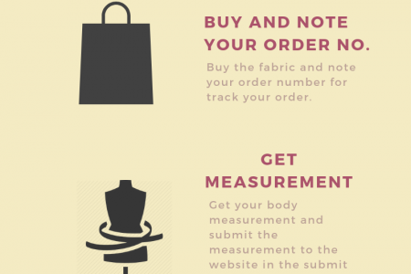 Perfect Made to Measure Suit - Jennis & Warmann Infographic