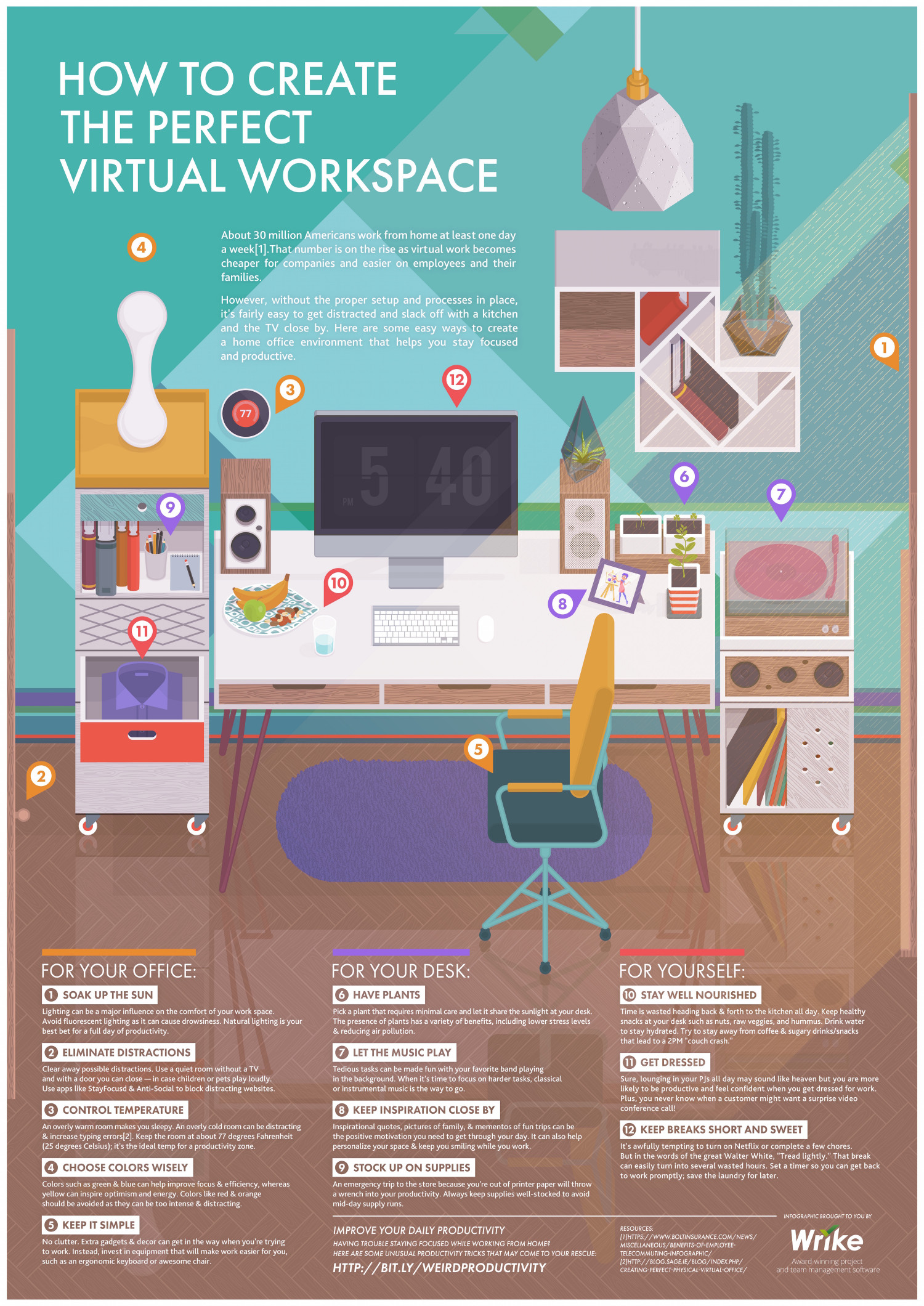 home ofice work home office. Your Perfect Home Office Work Environment Infographic Ofice I