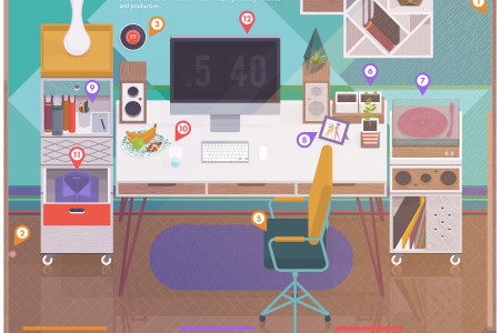 Your Perfect Home Office Work Environment Infographic