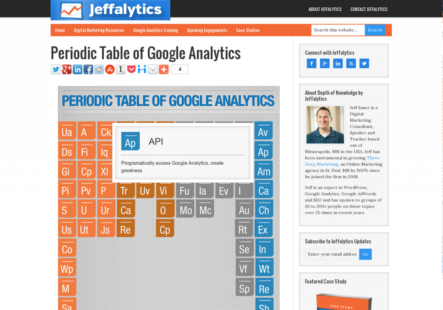 Periodic Table of Google Analytics Infographic