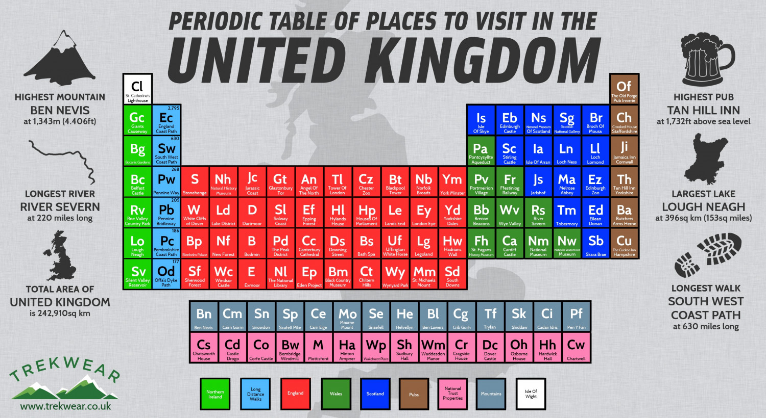 Periodic table of interesting places to visit in the United Kingdom Infographic