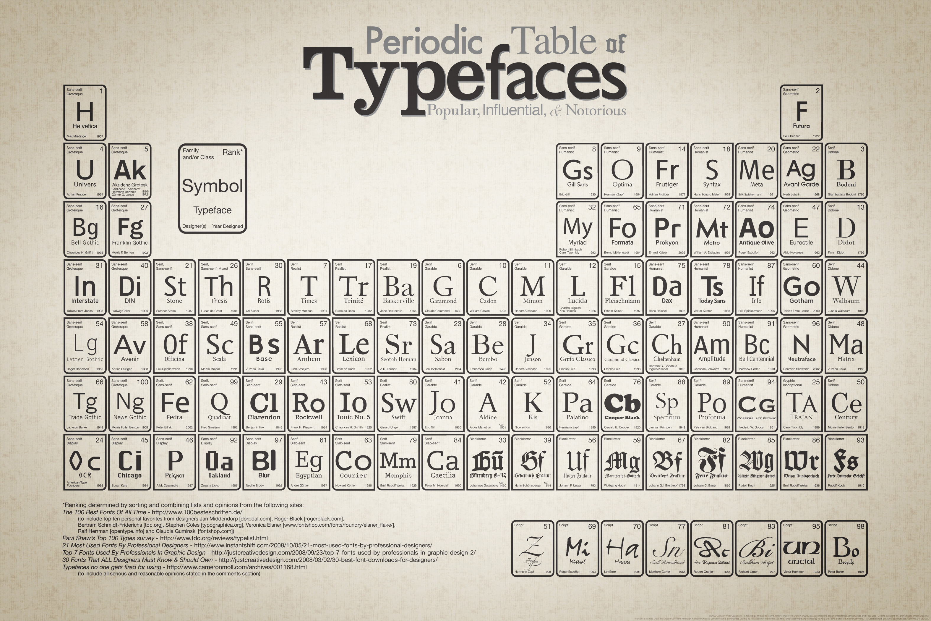 Oldest periodic table image collections periodic table images oldest periodic table choice image periodic table images oldest periodic table images periodic table images oldest gamestrikefo Images