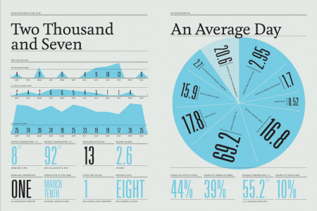 Personal Annual Report Infographics Infographic