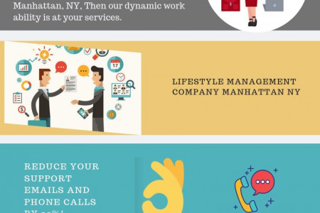 Personal Assistant Services New York NY Infographic