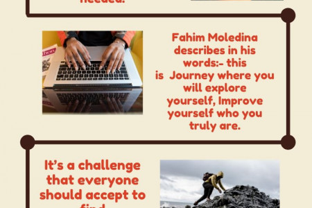 Personal Growth (Make Yourself Better) | Fahim Moledina Infographic