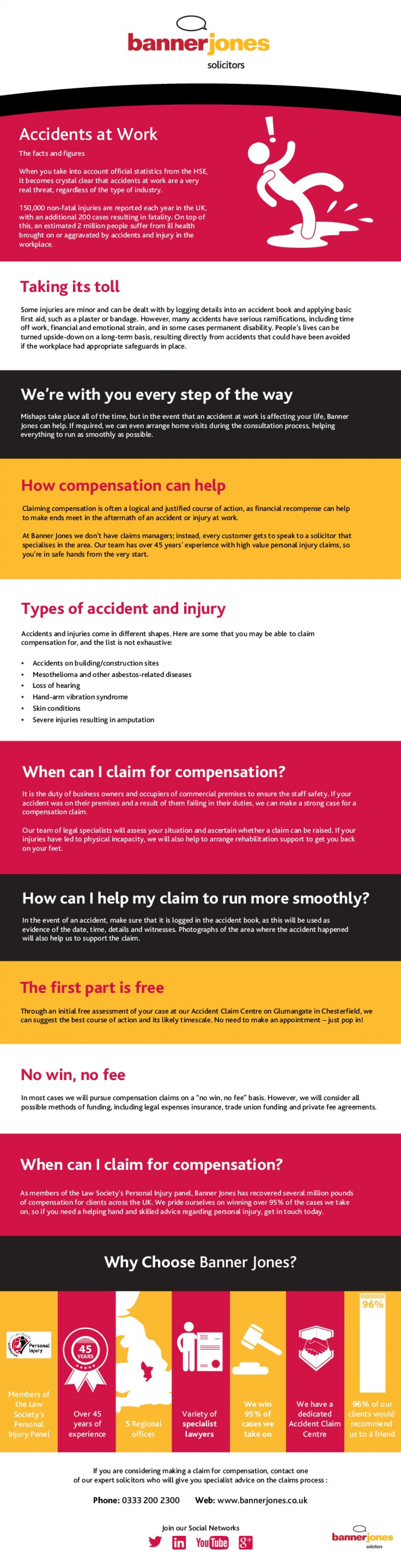 Personal Injury - Accidents at Work Infographic
