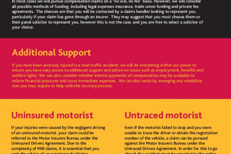 Personal Injury - Road Traffic Accidents Infographic