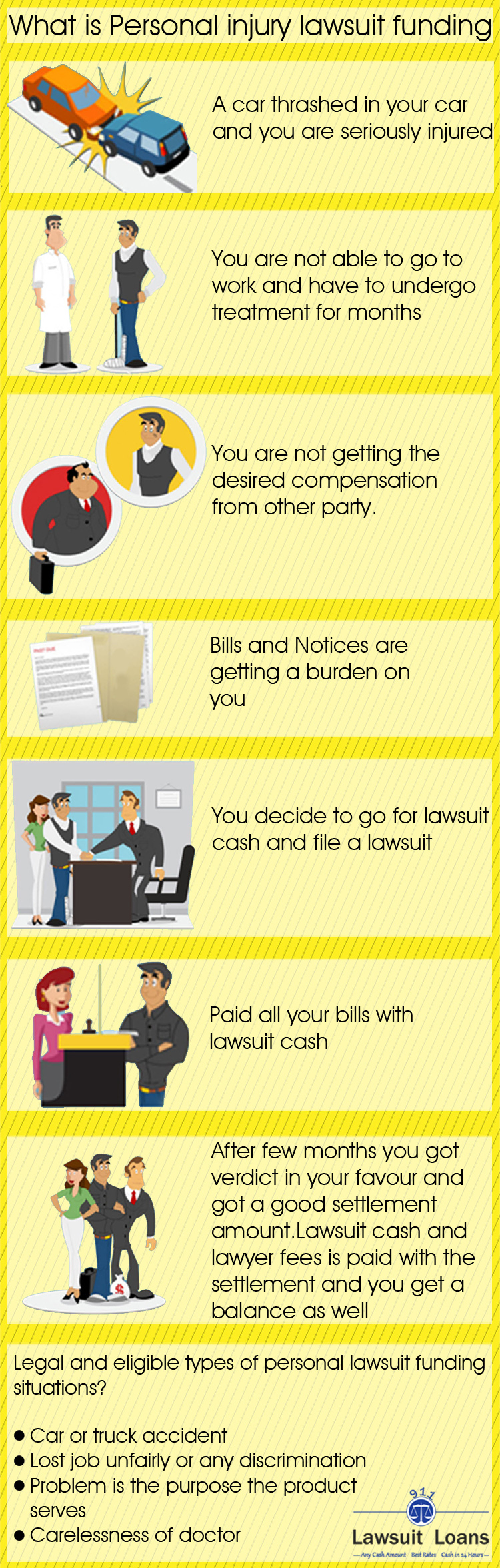 Personal injury lawsuit funding- A financial help when fighting for the settlement in Court Infographic