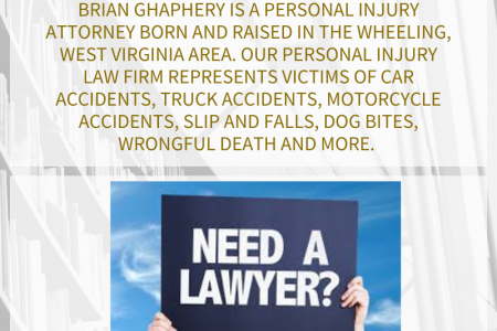 Personal Injury Lawyer Wheeling, WV Infographic