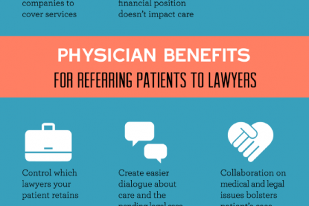 Personal Injury Lawyers and Physicians: A Powerful Partnership  Infographic