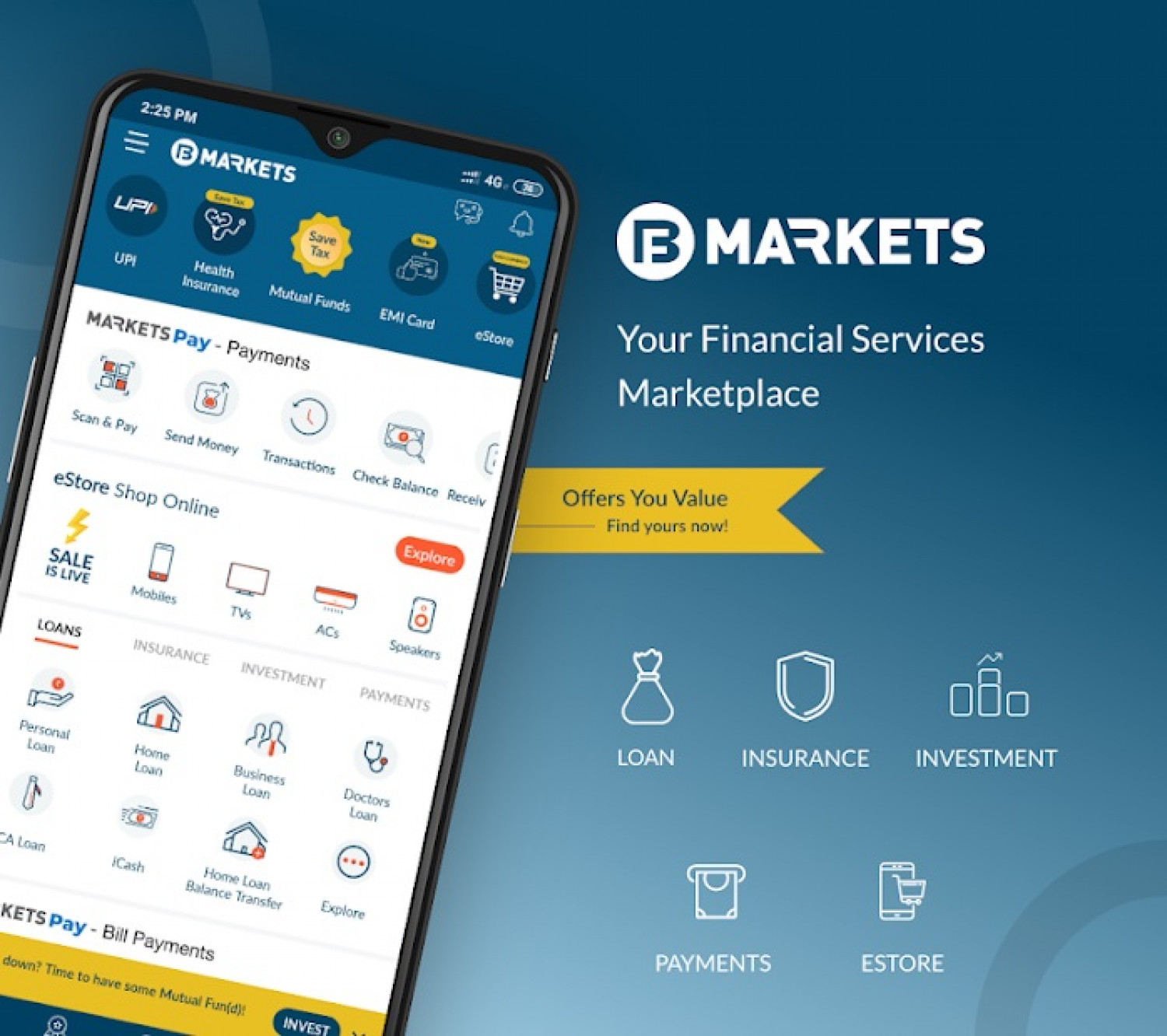 Personal Loan App - Instant Personal Loan App by Finserv MARKETS Infographic