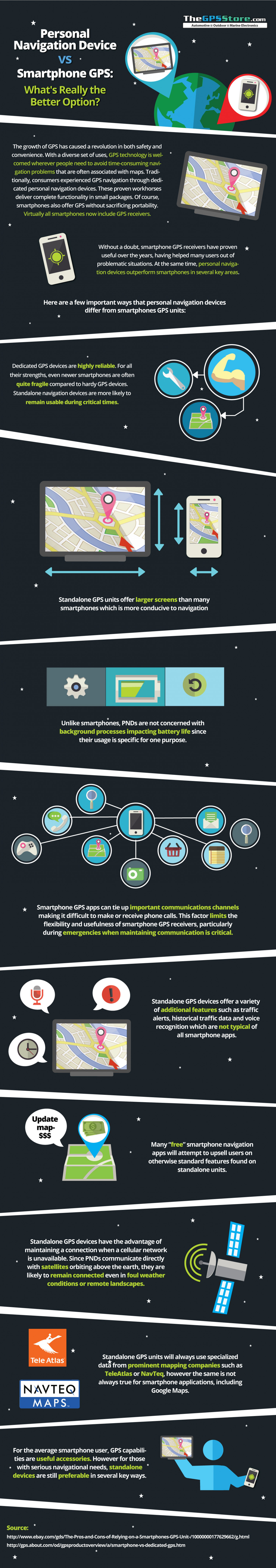 Personal Navigation Devices vs Smartphone GPS Infographic
