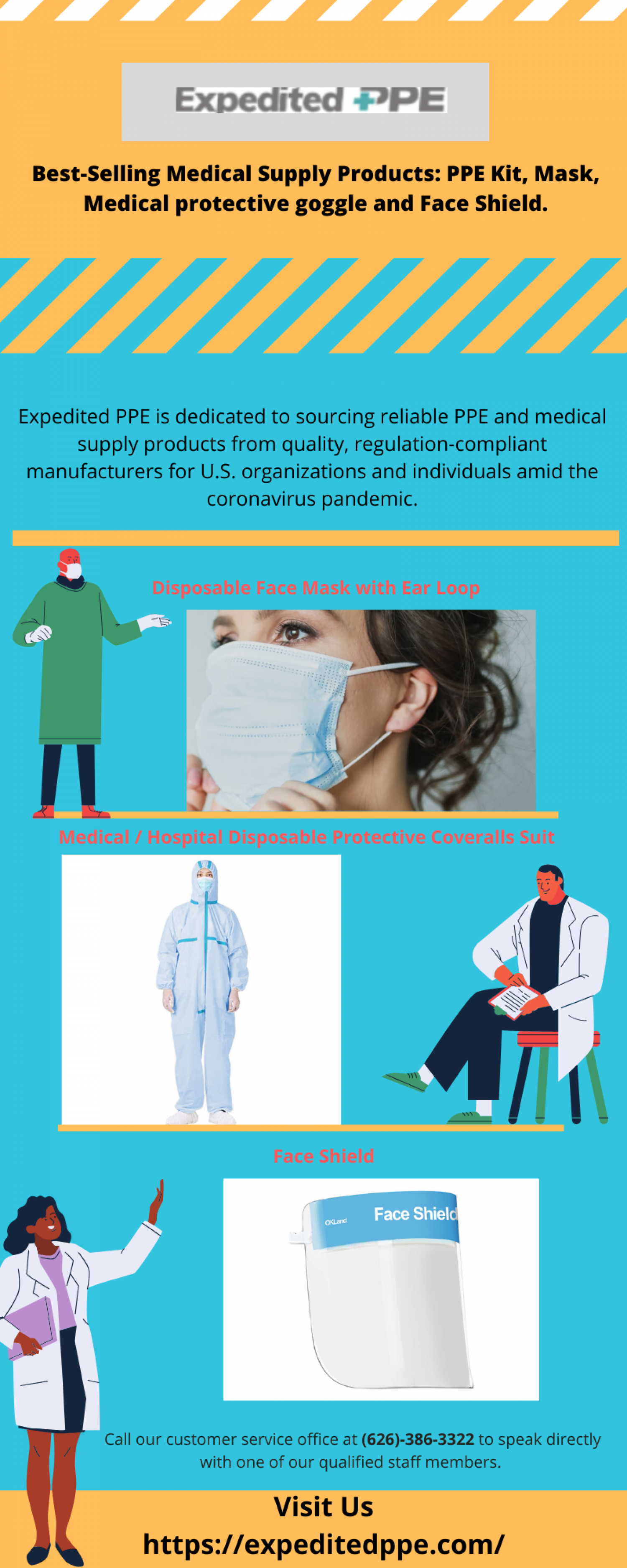 Personal Protective Equipment- Expedited PPE Infographic