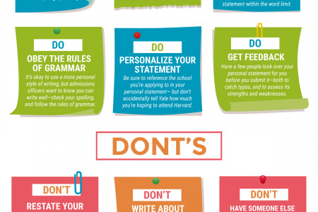 Personal Statement Do's & Don'ts Infographic