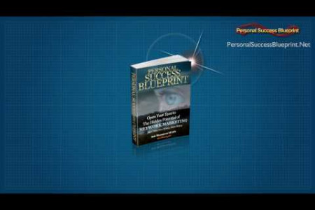 Personal Success Blueprint for Network Marketers Infographic
