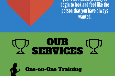 Personal Training Canton Ga Infographic