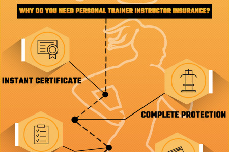 Personal Training Insurance  Infographic