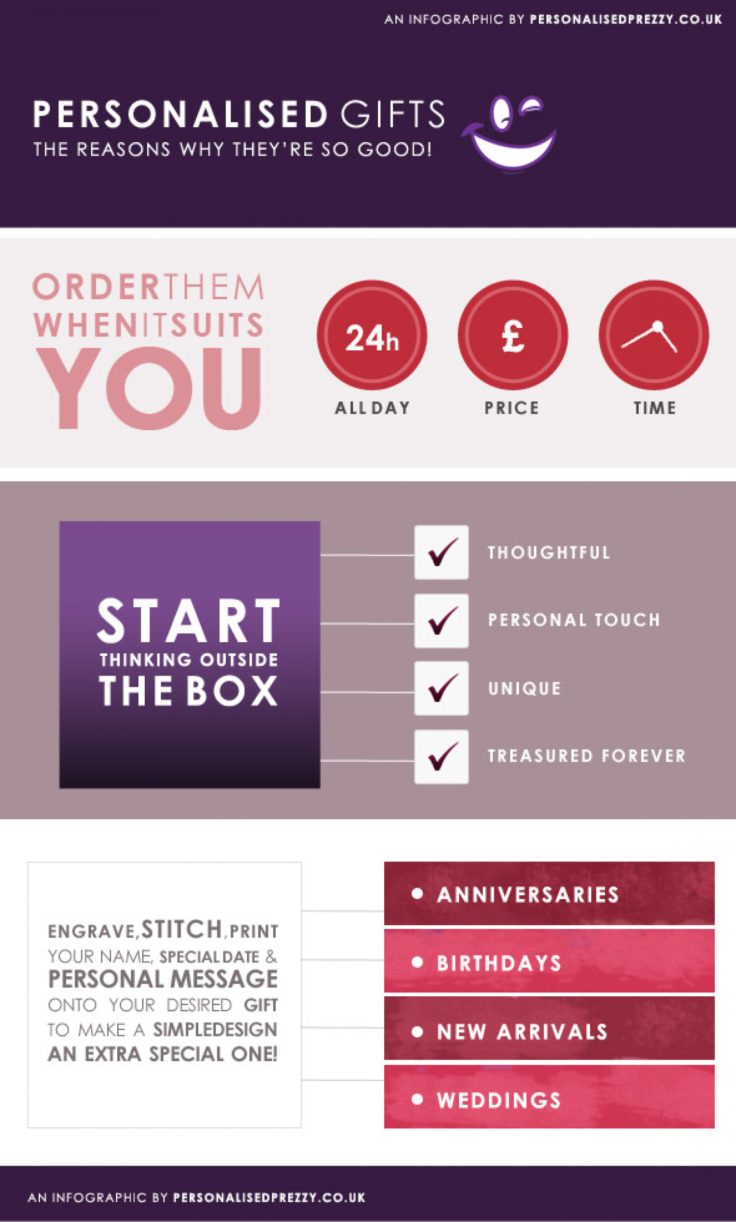 Personalised Gifts Infographic