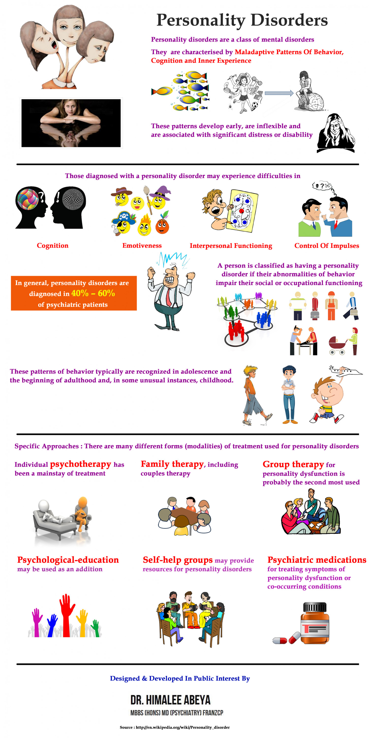 personality infographic disorders visual embed visually