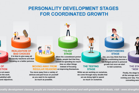 Personality-development-stages-for-coordinated-growth Infographic
