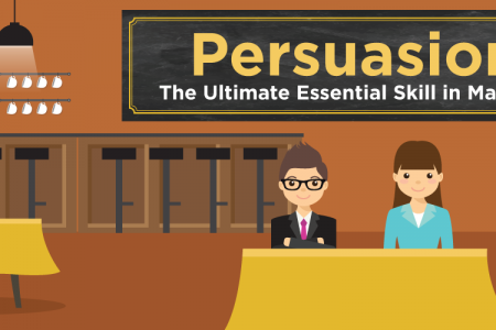 Persuasion: The Ultimate Essential Skill in Marketing Infographic