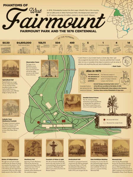 Phantoms of West Fairmount Infographic