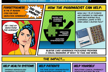 Pharmacist Healthcare Hero Comic Book Infographic Infographic