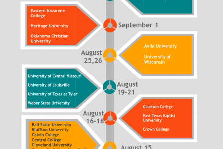 PhD Admission Deadlines 2016 Infographic
