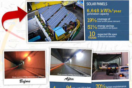 Philippines: Lighting Up the Boni Tunnel Infographic