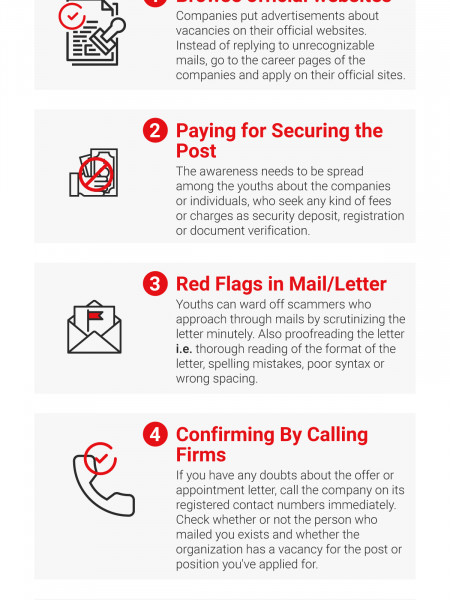 Phishing: The emergence of sinister side of the corporate world Infographic