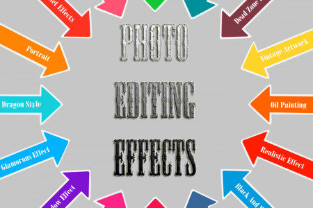 Photo Editing Effects Infographic