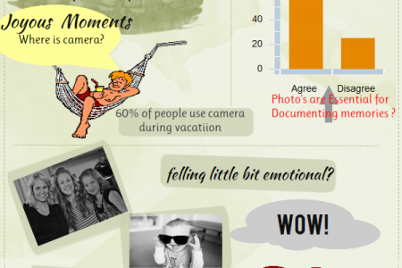 Photo Memories with camera Infographic
