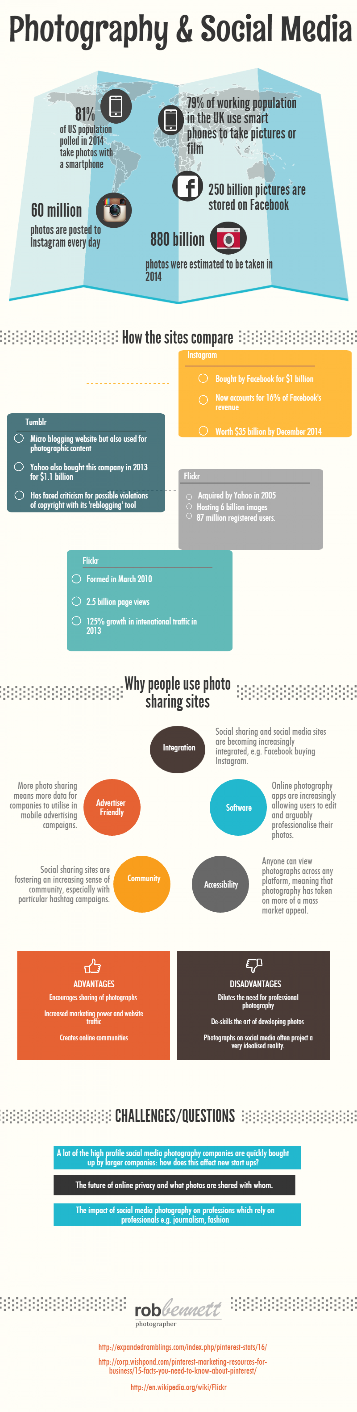 Photography and Social Media  Infographic