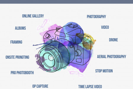 Photography and Video Production Services Infographic
