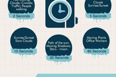 Photography Backdrops in Australia Infographic