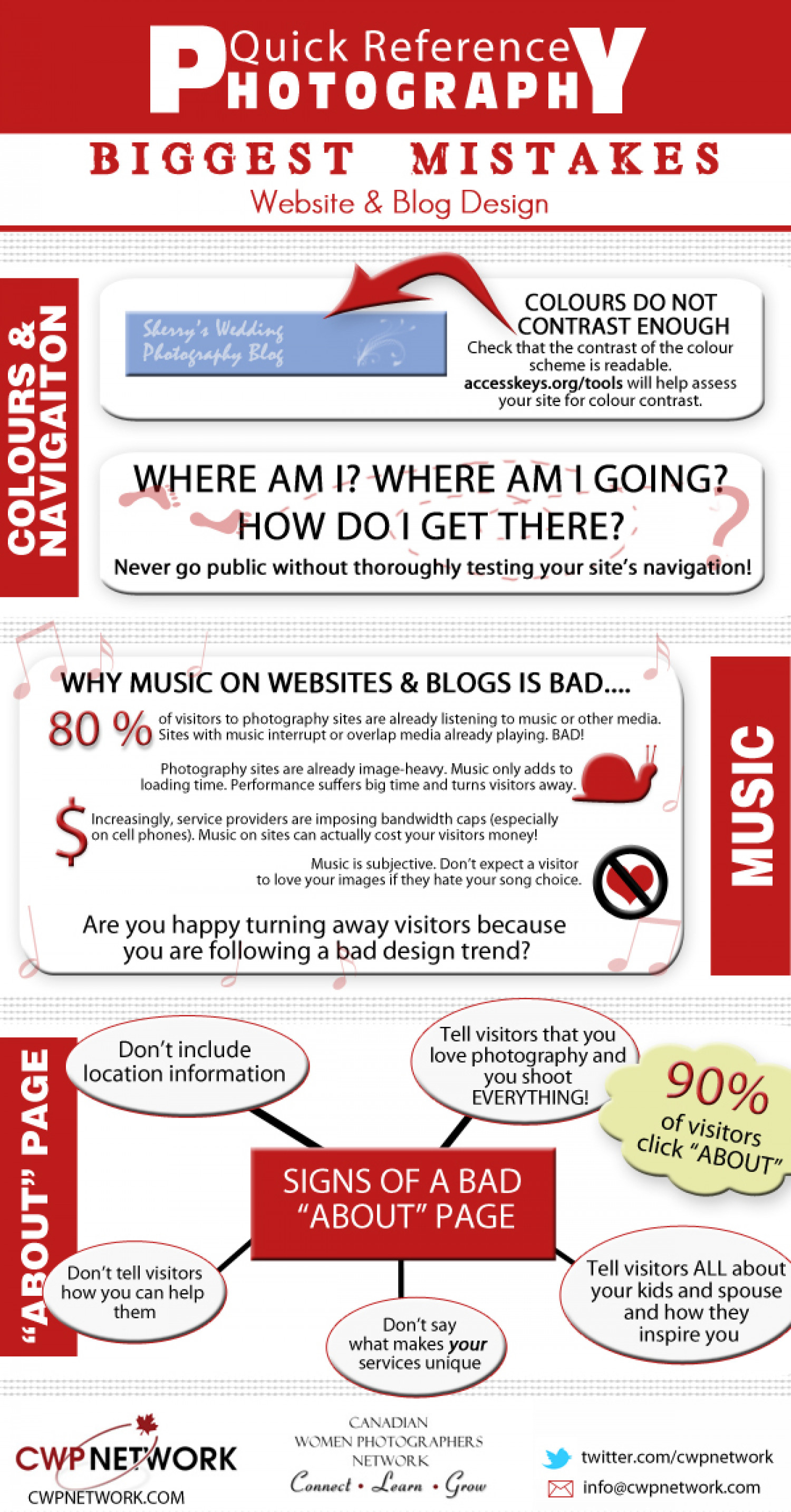 Photography Website and Blog Mistakes Infographic