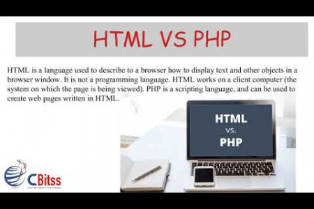 PHP training institute in Chandigarh Infographic