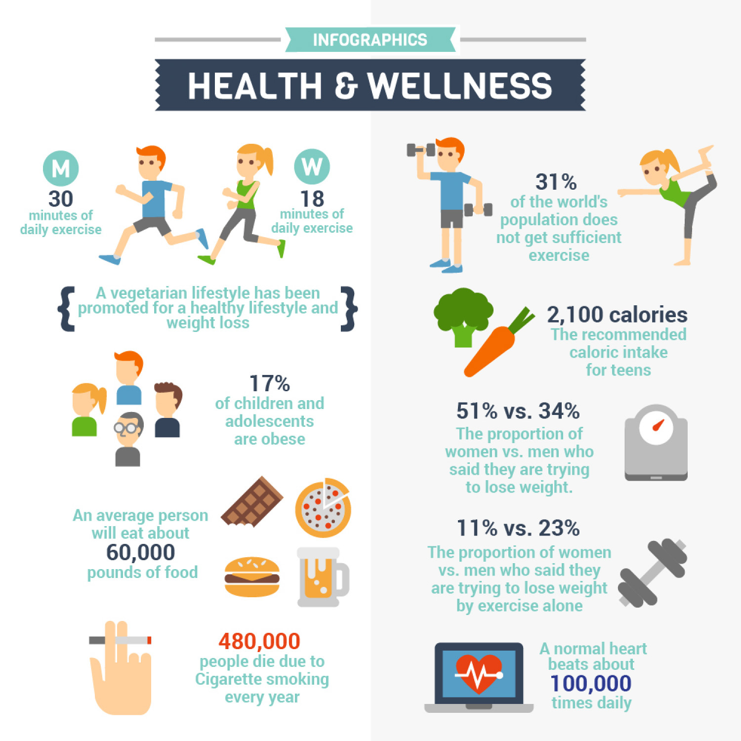 Health and Wellness Infographic