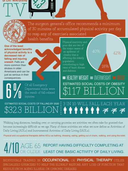 Physical Activity and Older Americans Infographic
