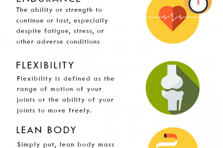Physical Development from Taekwondo Training Infographic