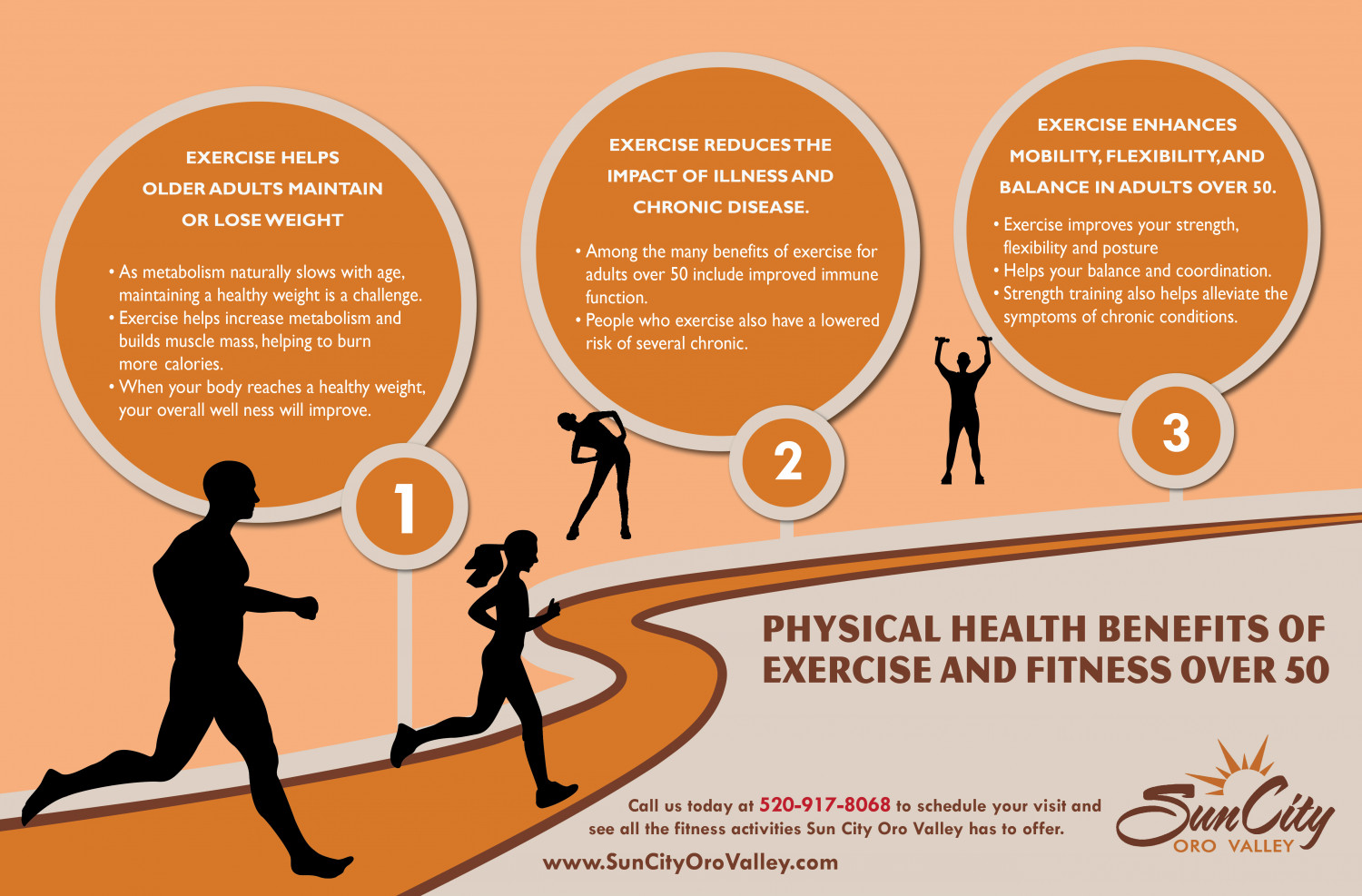 Physical Health Benefits of Exercise and Fitness | Visual.ly