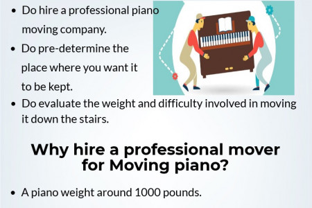 Piano Moving Company Dublin Infographic