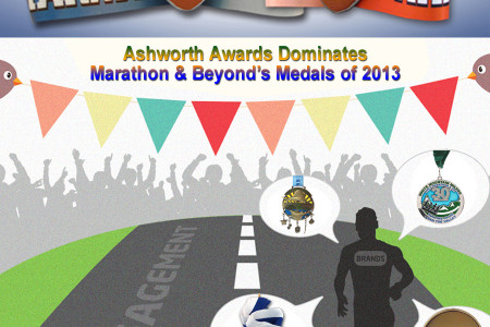 Pick the Quality Trophies and Medals for Boston Marathon Infographic