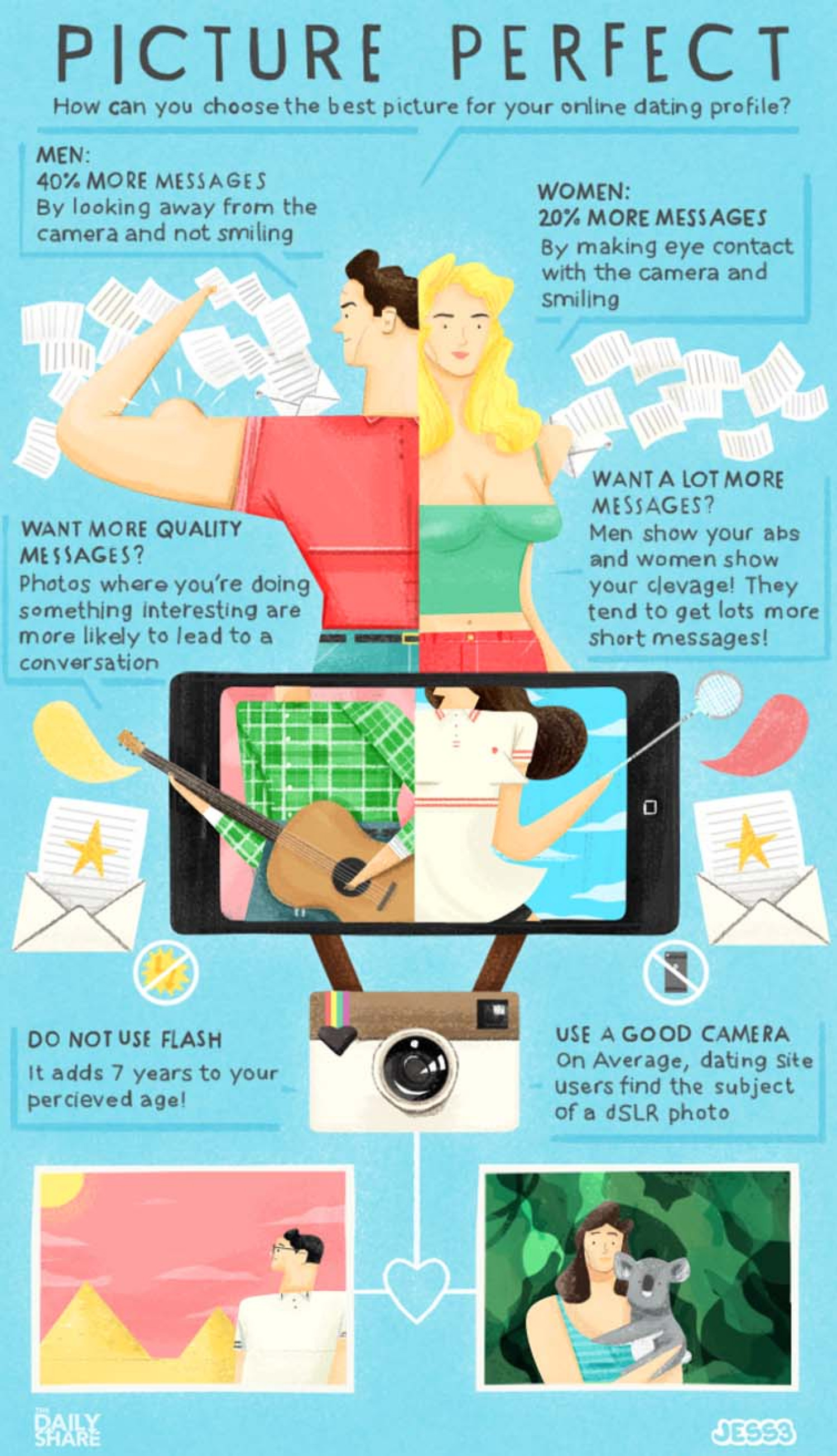 Picture Perfect Infographic Infographic