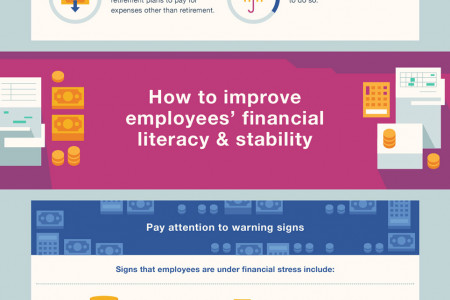 Pinching Pennies: The Cost of Financial Stress in the Workplace Infographic