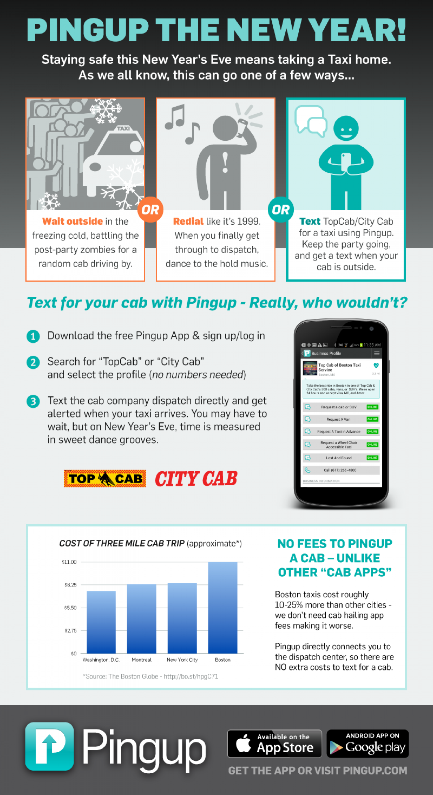 Pingup like it's 2013 on New Year's Eve! Infographic