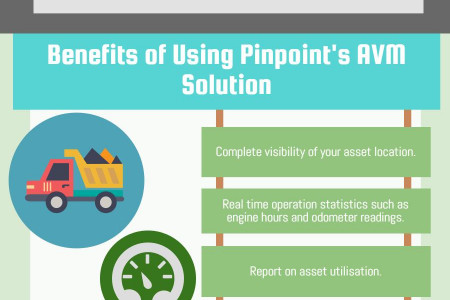 Pinpoint Communications - Field Service Infographic