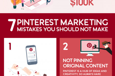 Pinterest Marketing: 7 Common Mistakes You Should Never Make – Infographics Infographic