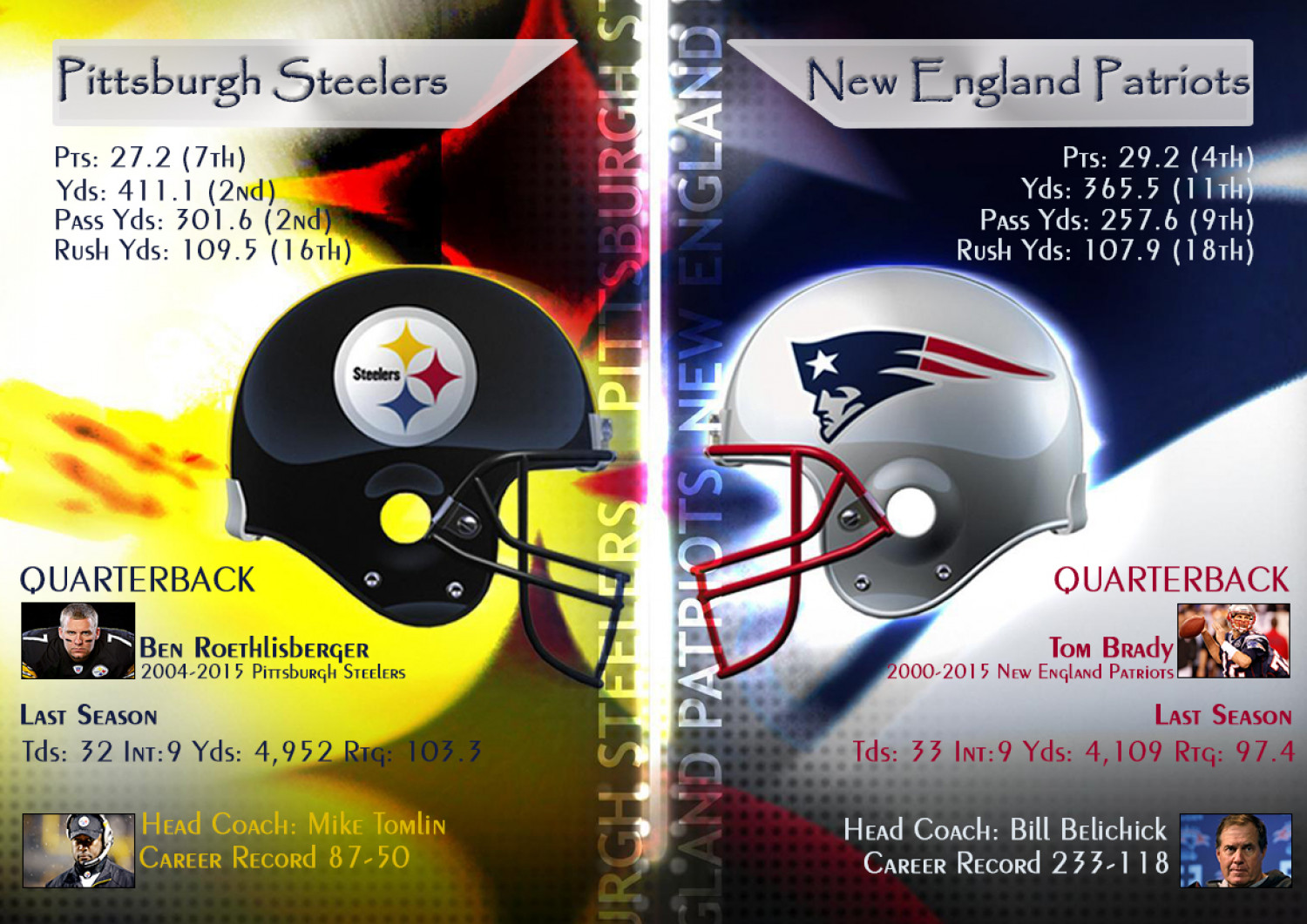 Pittsburgh Steelers VS New England Patriots Infographic