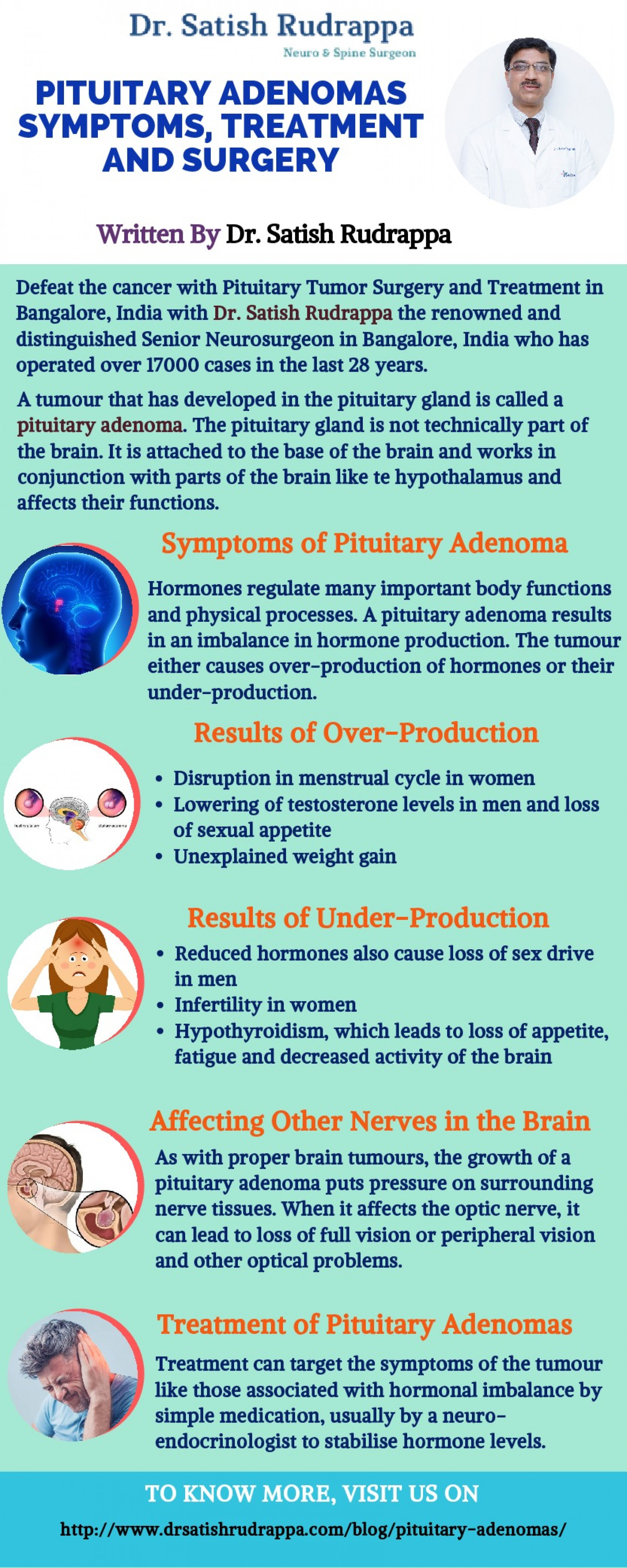 Pituitary Adenoma | Best Pituitary Adenoma Treatment in Bangalore Infographic